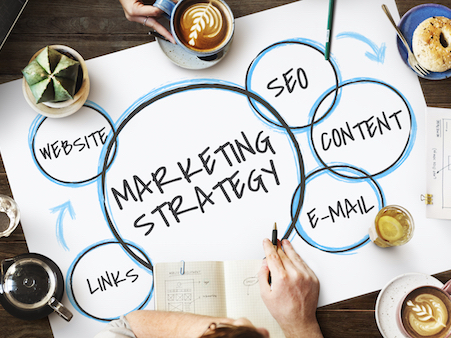 The Yorkshire Marketing Company Marketing Strategy